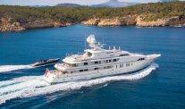 Charter RoMa Luxury Yacht